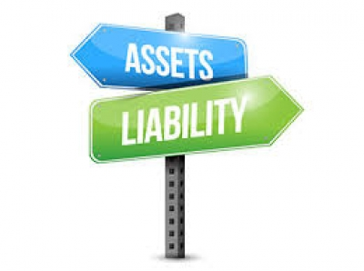 Asset liability management and fund transfer pricing